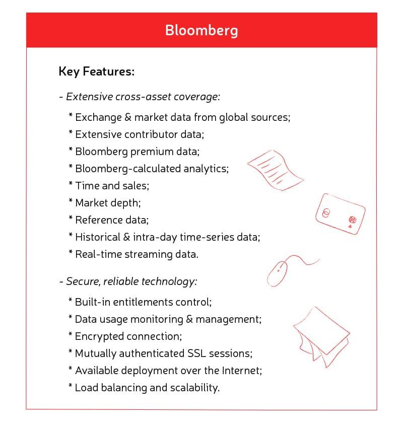 top Finance APIs