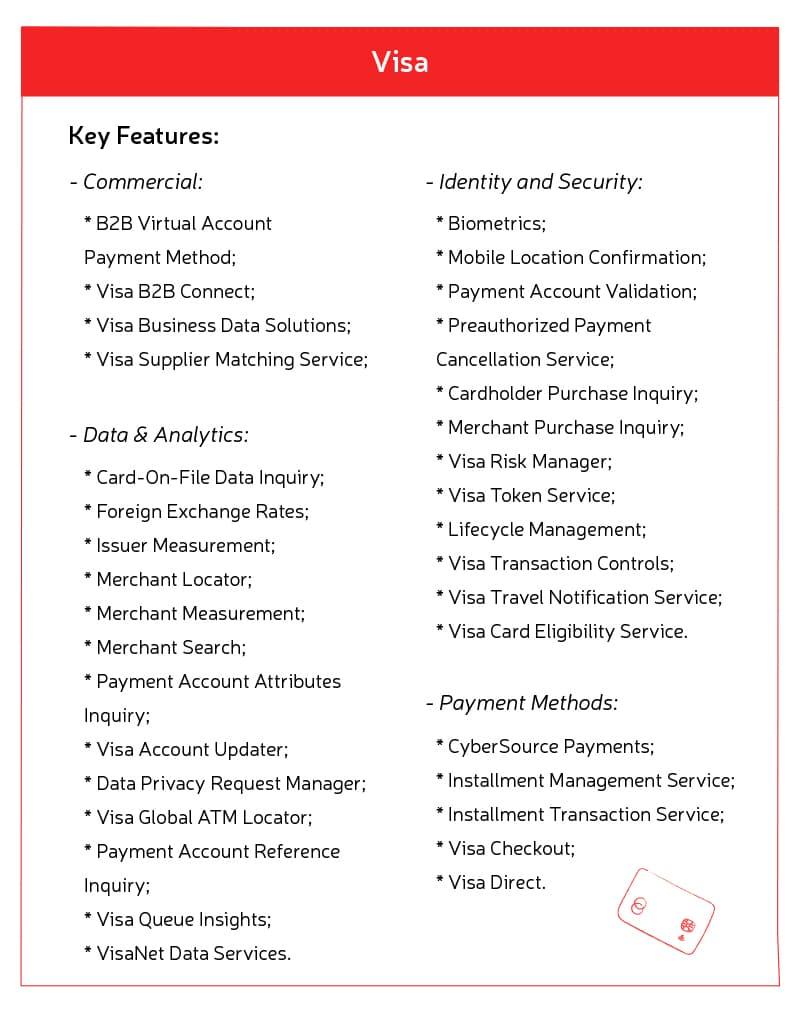 list of APIs