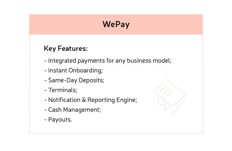 list of the best Finance APIs