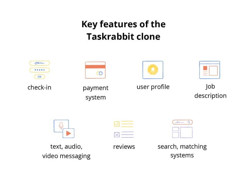 marketplaces like TaskRabbit