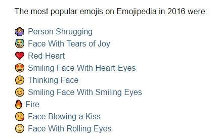 create your own emoji app