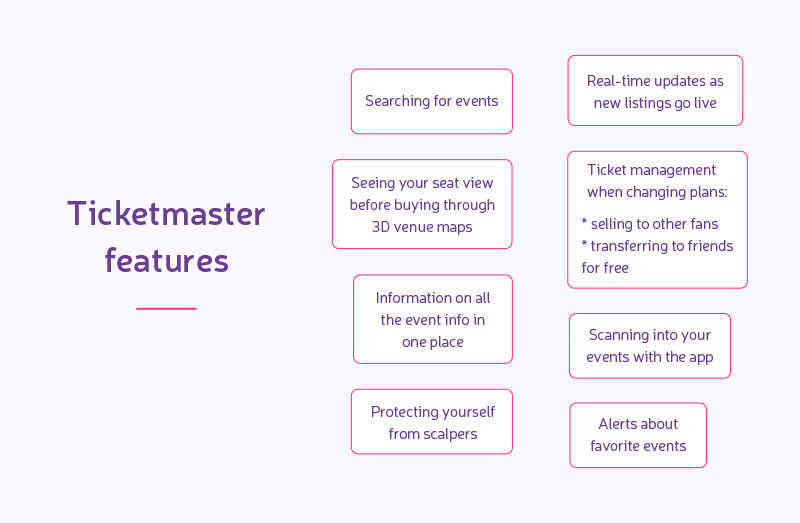 develop an app for ticket booking