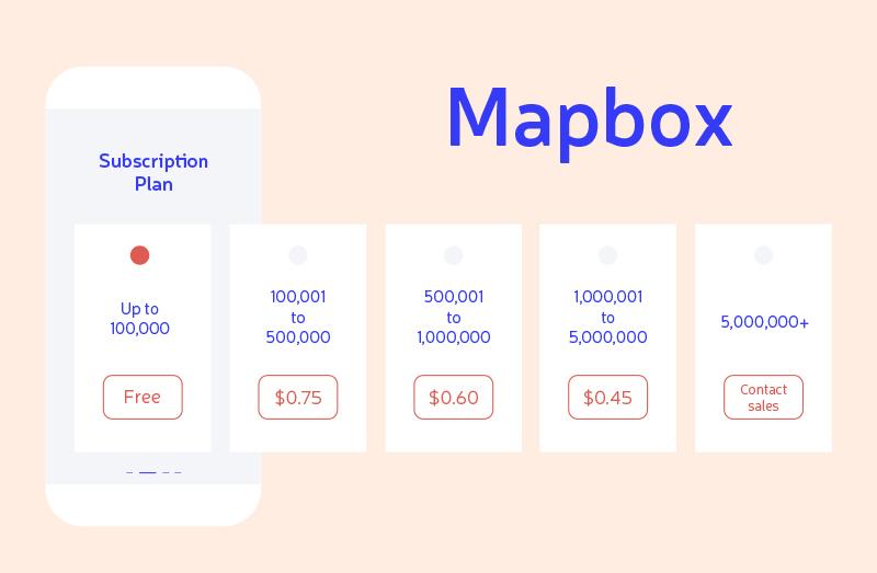 mapbox reverse geocoding