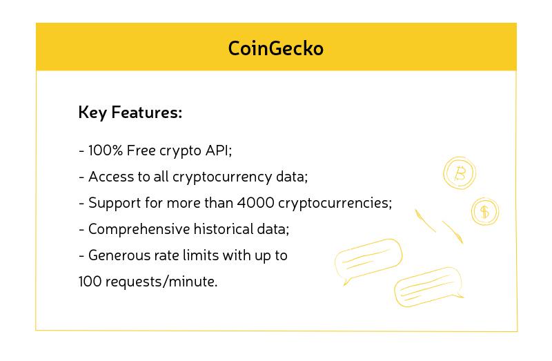 Payments API