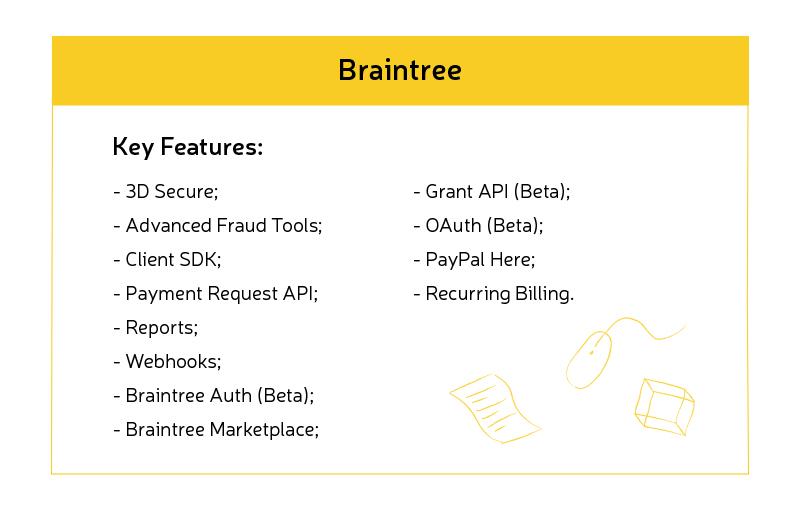 finance APIs