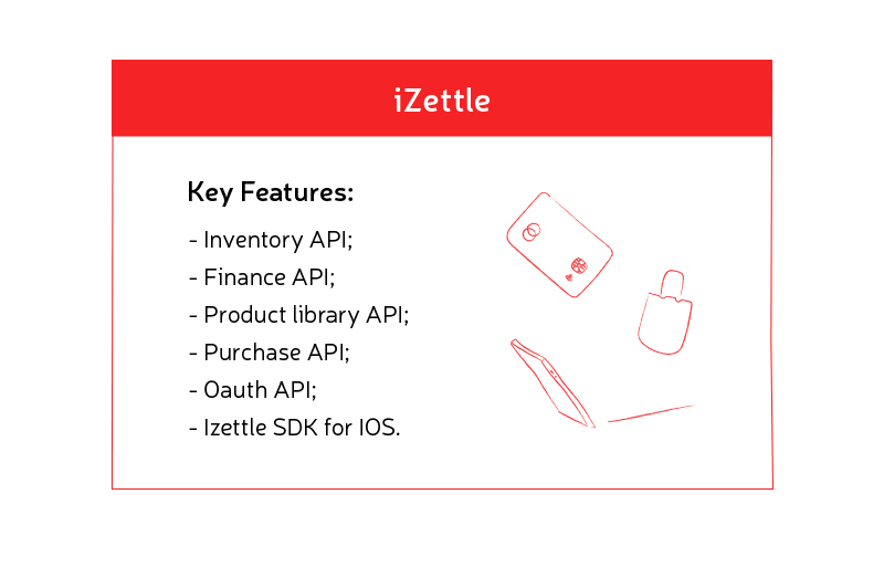 top Finance APIs