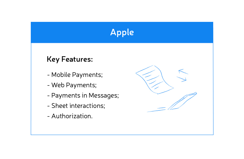 web-based payment application