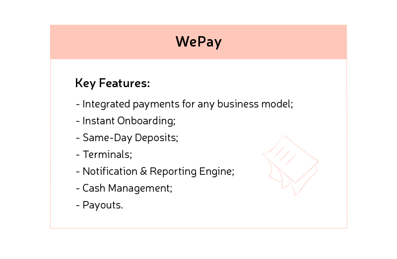 list of the best Finance APIs