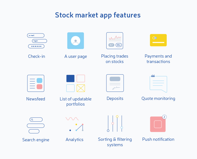 how to Start a Stock Market App Like E-Trade