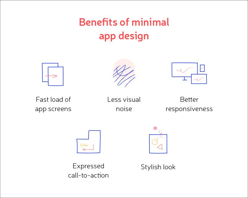 minimalism in mobile app design
