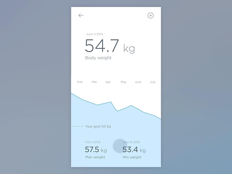 designing minimal apps