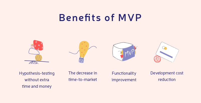 ways to test MVP