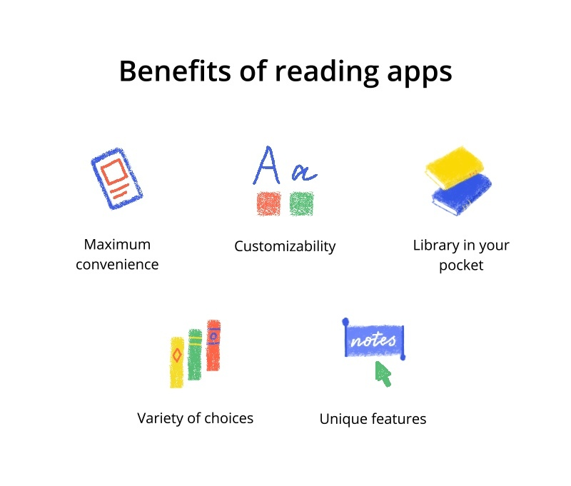 How to Create a Reading App