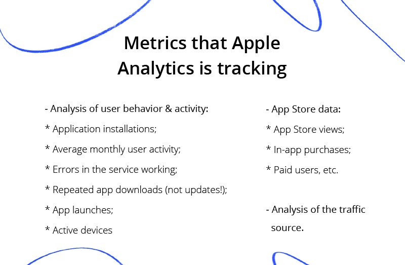 mobile app analytics tool for ios