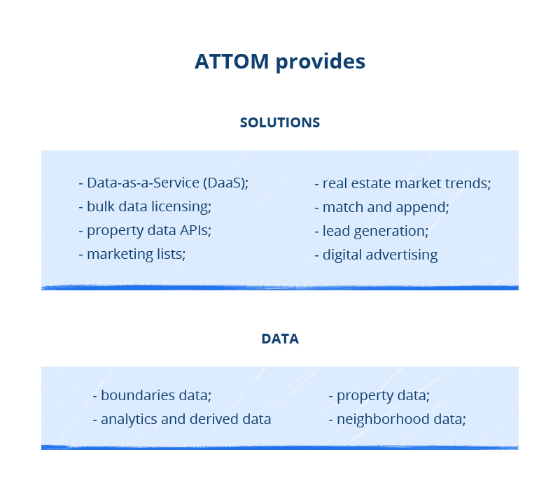 list of real estate APIs