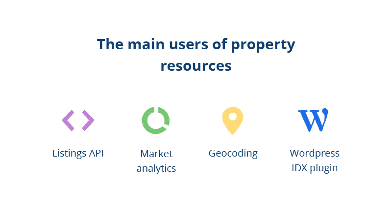 real property data