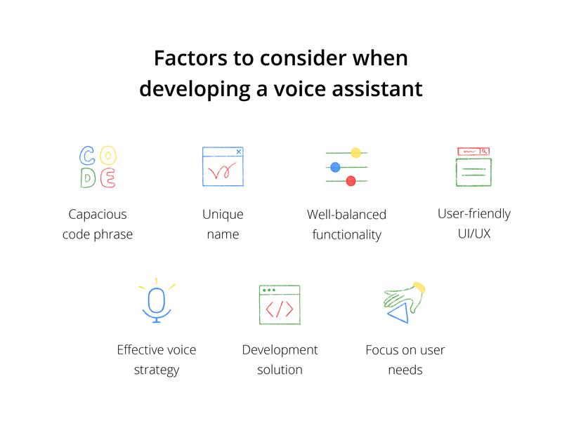voice assistant app development