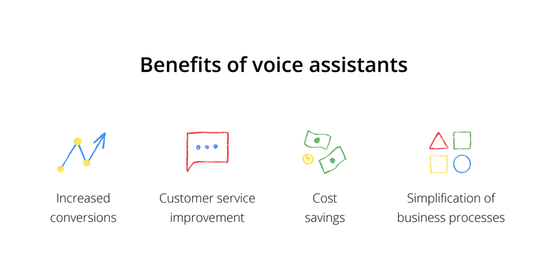 benefits of voice assistants