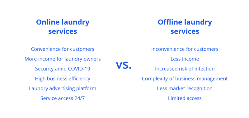 on-demand laundry mobile app