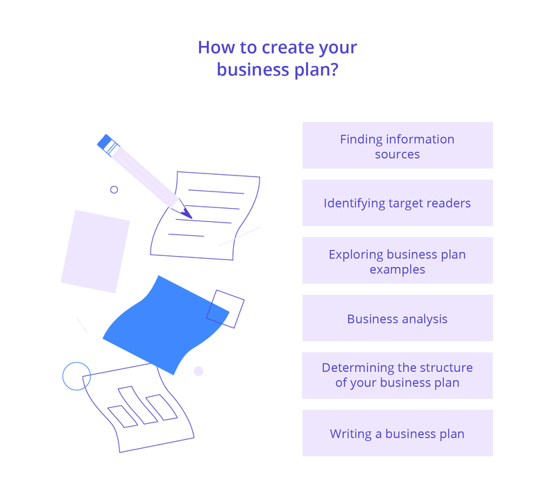 creating a business plan for your startup