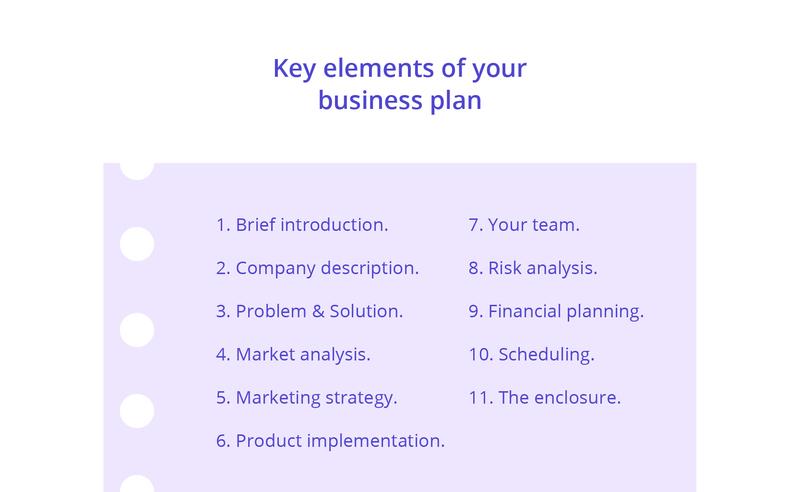 make a business plan for an app