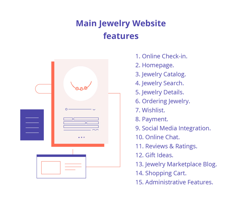 build a website to sell jewelry online