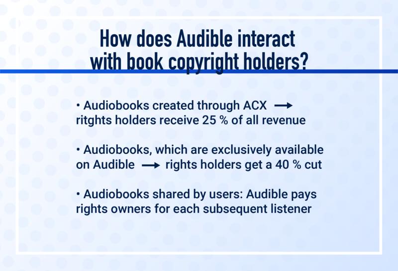 audiobook applications like Audible