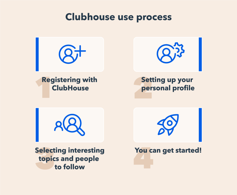 Clubhouse-like app