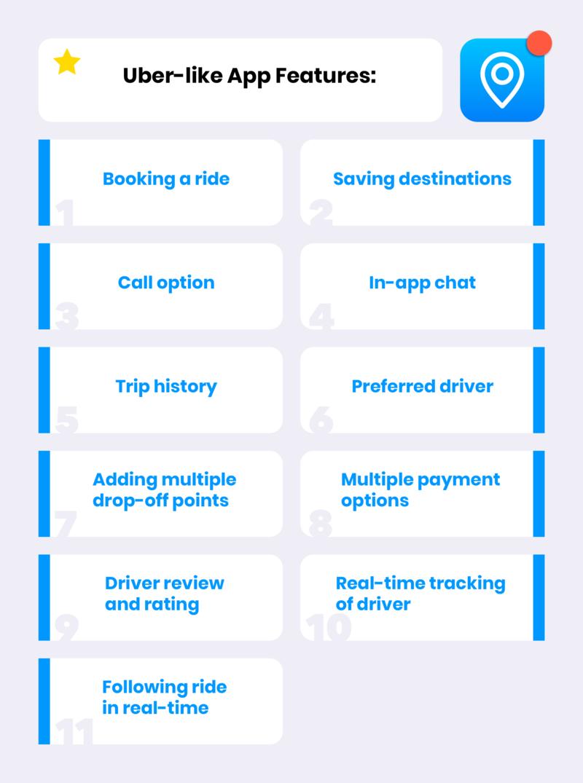 mobile app development ideas