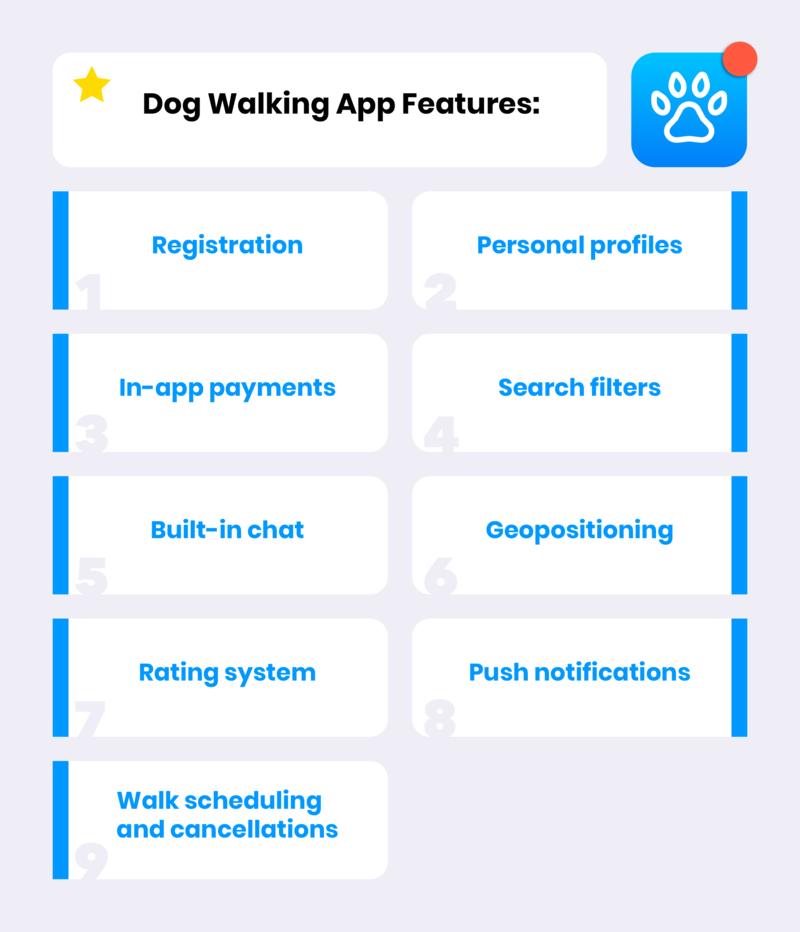simple app ideas