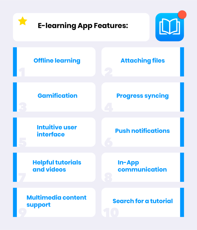 great app idea for startups