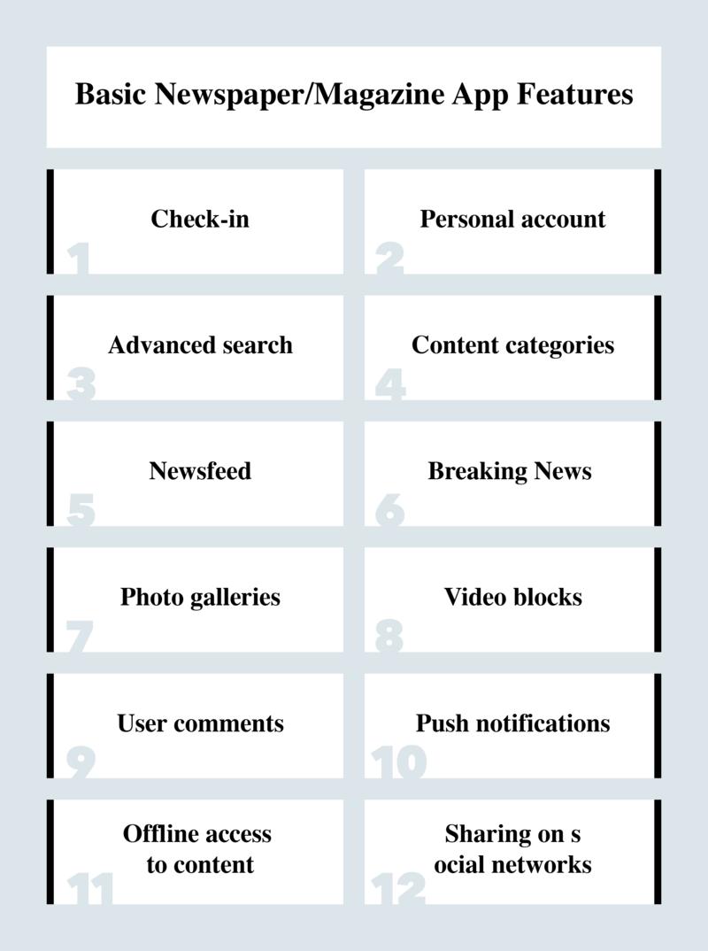 build a magazine app