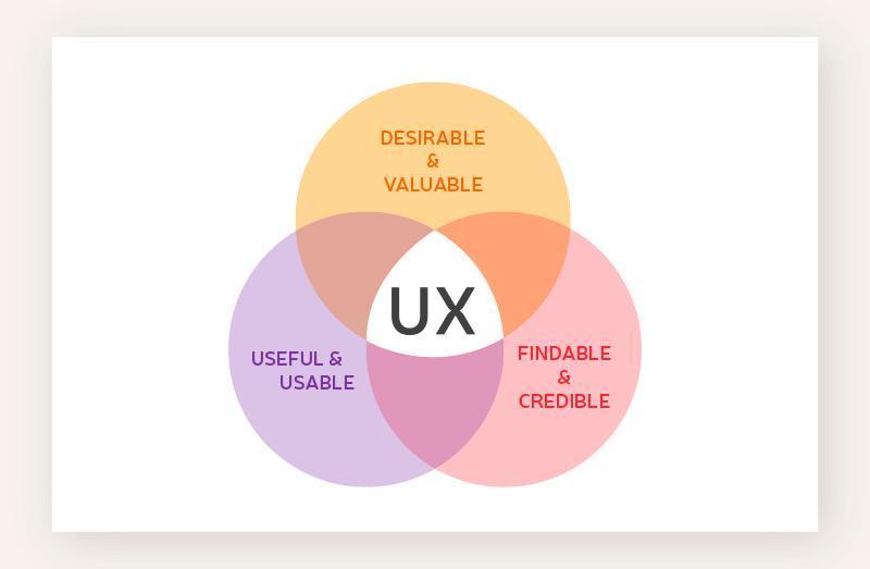 app design development