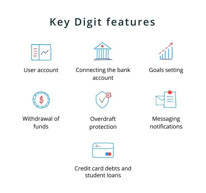 digit benefits