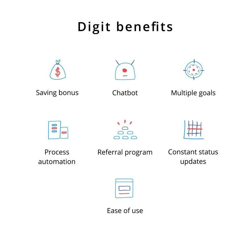 how does digit work