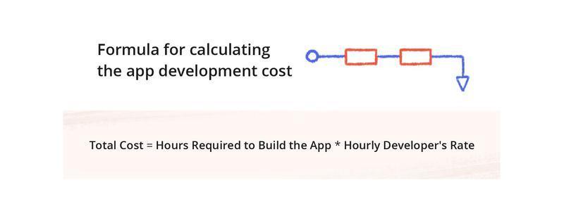 pediatrics on-demand app development