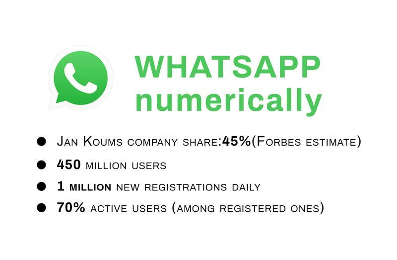 how to create a messaging app like WhatsApp
