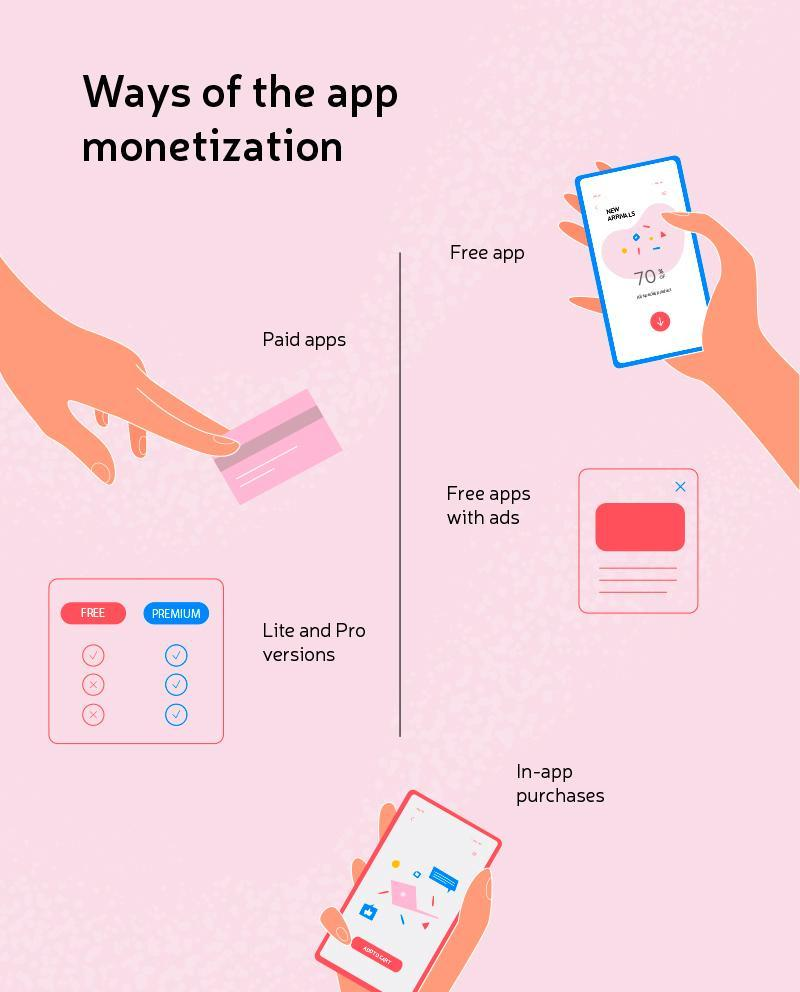 how to build a successful mobile app