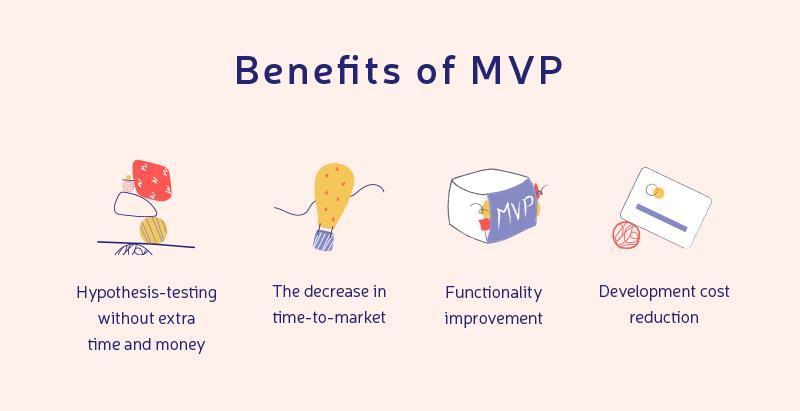 ways to test MVP