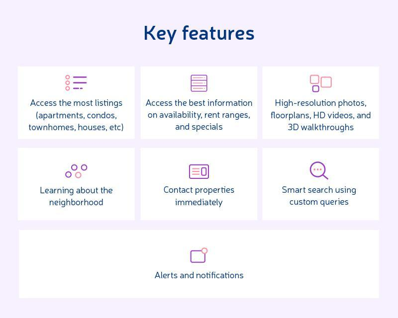 feature of the real estate app