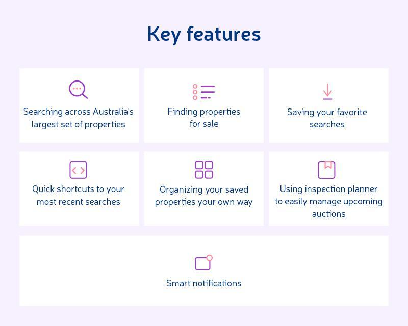 mobile app can help real estate companies to grow their businesses