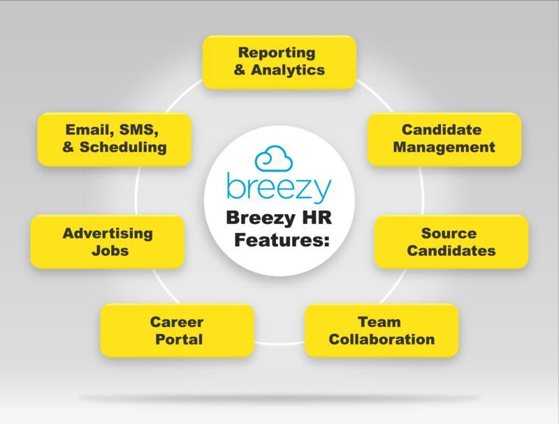 applicant tracking software tools