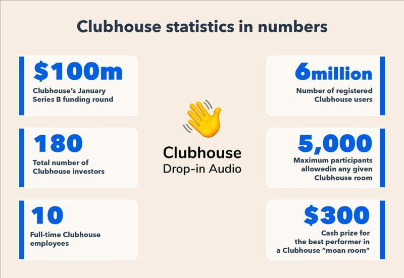 how to build an app like Clubhouse