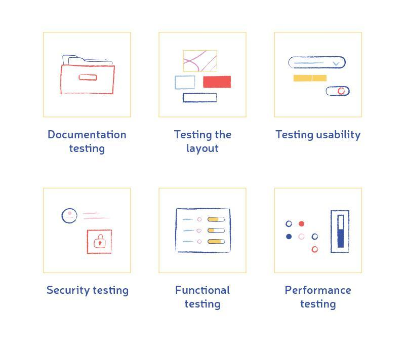 Web projects testing