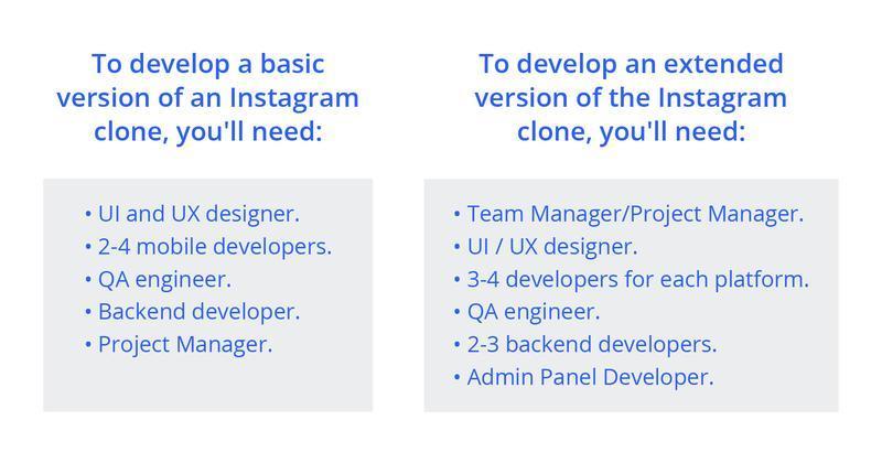 creating an Instagram clone app