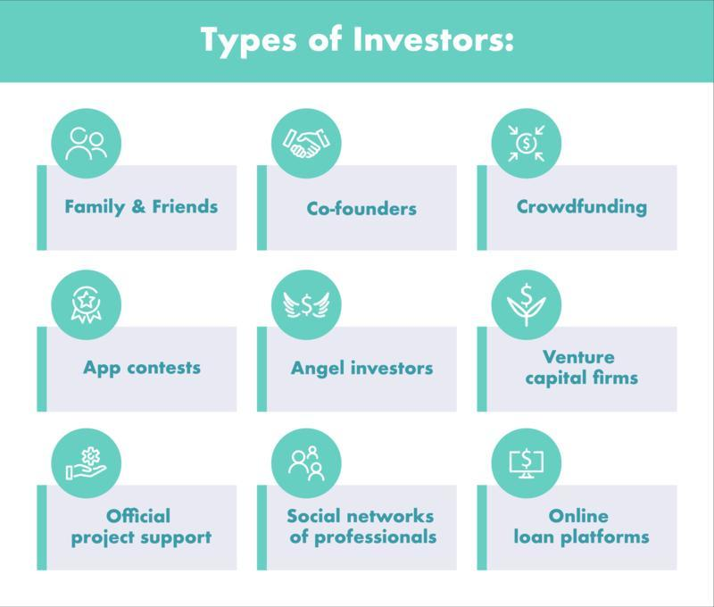 how to get investors for an app idea