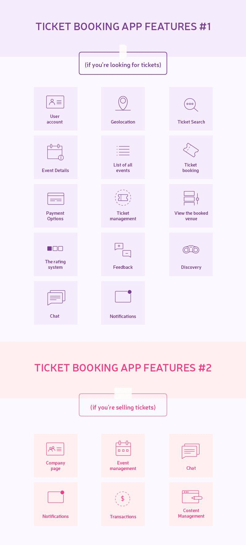 new app for train ticket booking