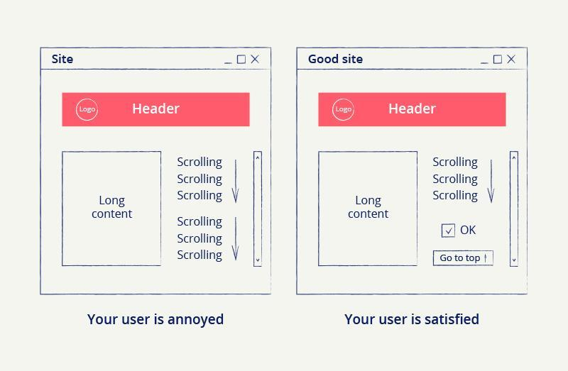 navigation menu example