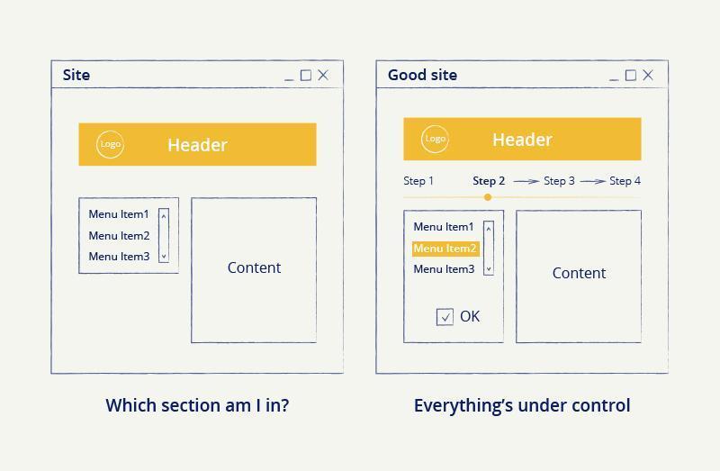 website navigation best practices