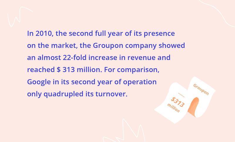 create a website like Groupon